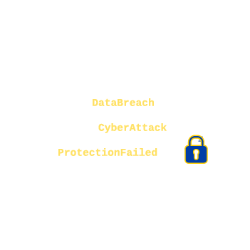 Security and Analytics